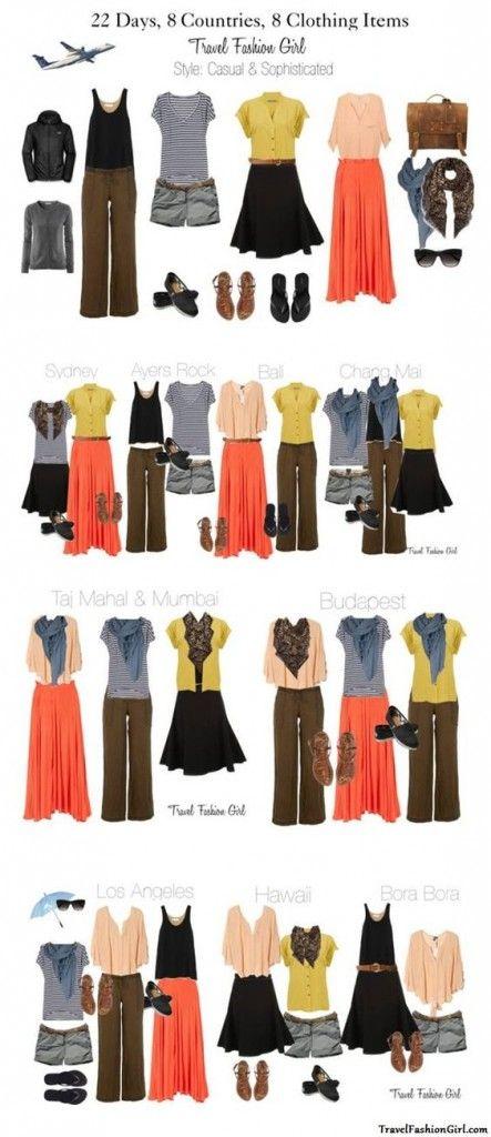 Fonte: Travel Fashion Girl
