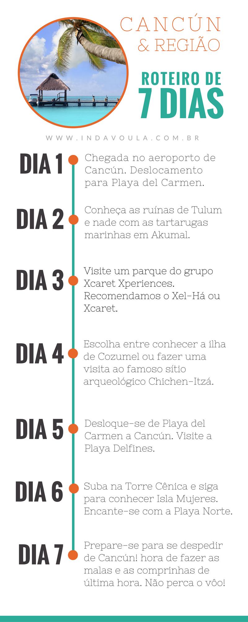 O que fazer em Cancún em 7 dias – Salve no Pinterest!