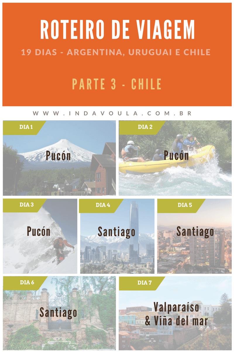 Infográfico - Roteiro no Chile