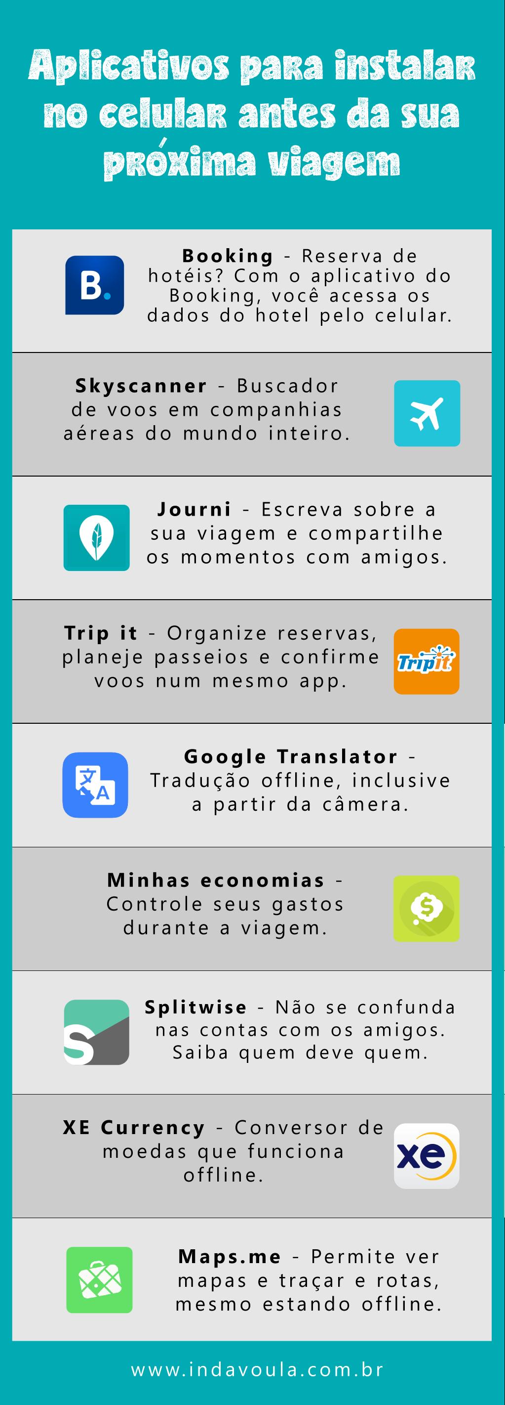 Apps de viagem: Guia dos melhores aplicativos para usar em 2019