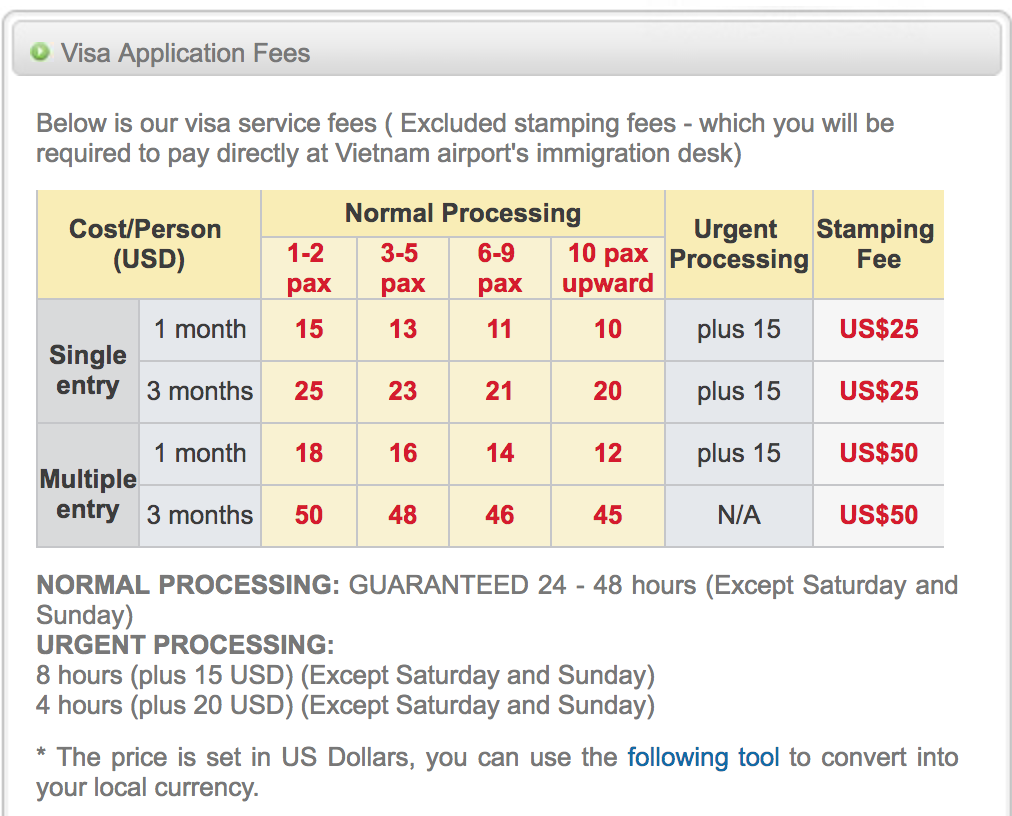 Visto para o Vietnã pela internet: passo a passo para emitir o seu!