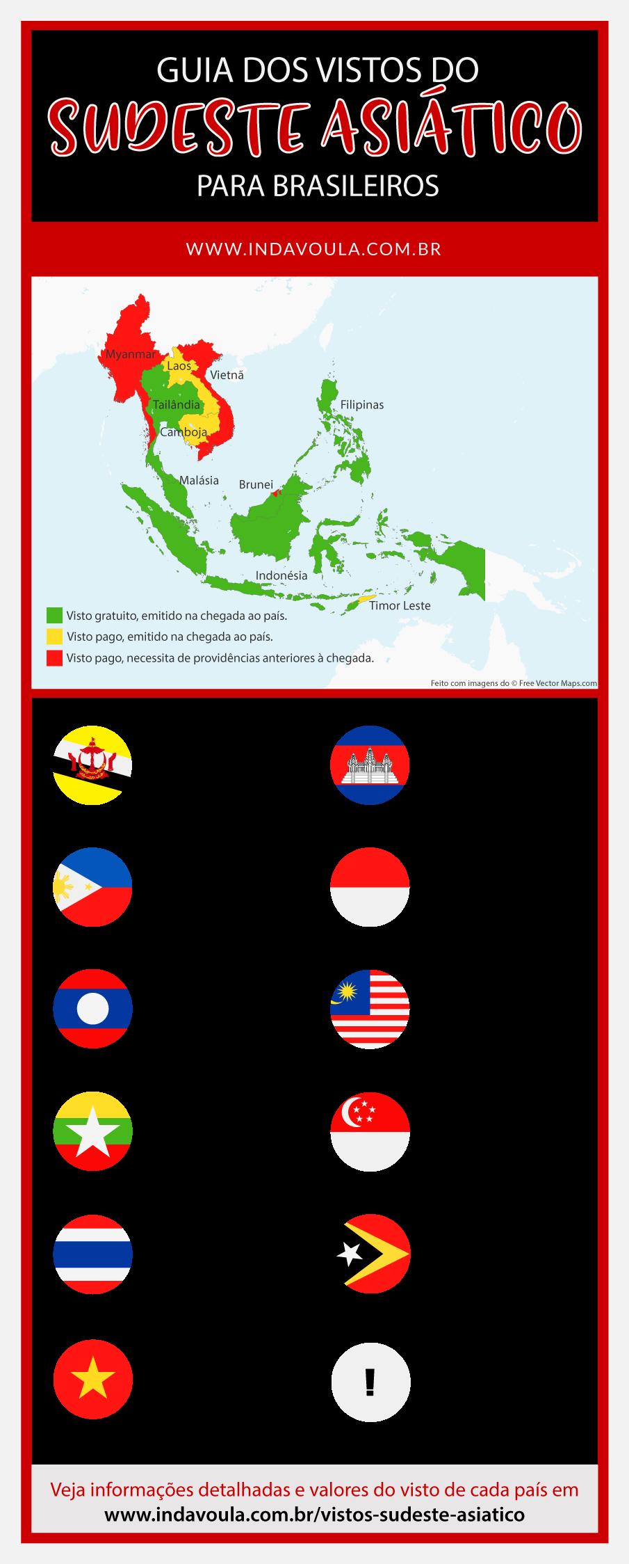 Vistos para brasileiros no Sudeste Asiático