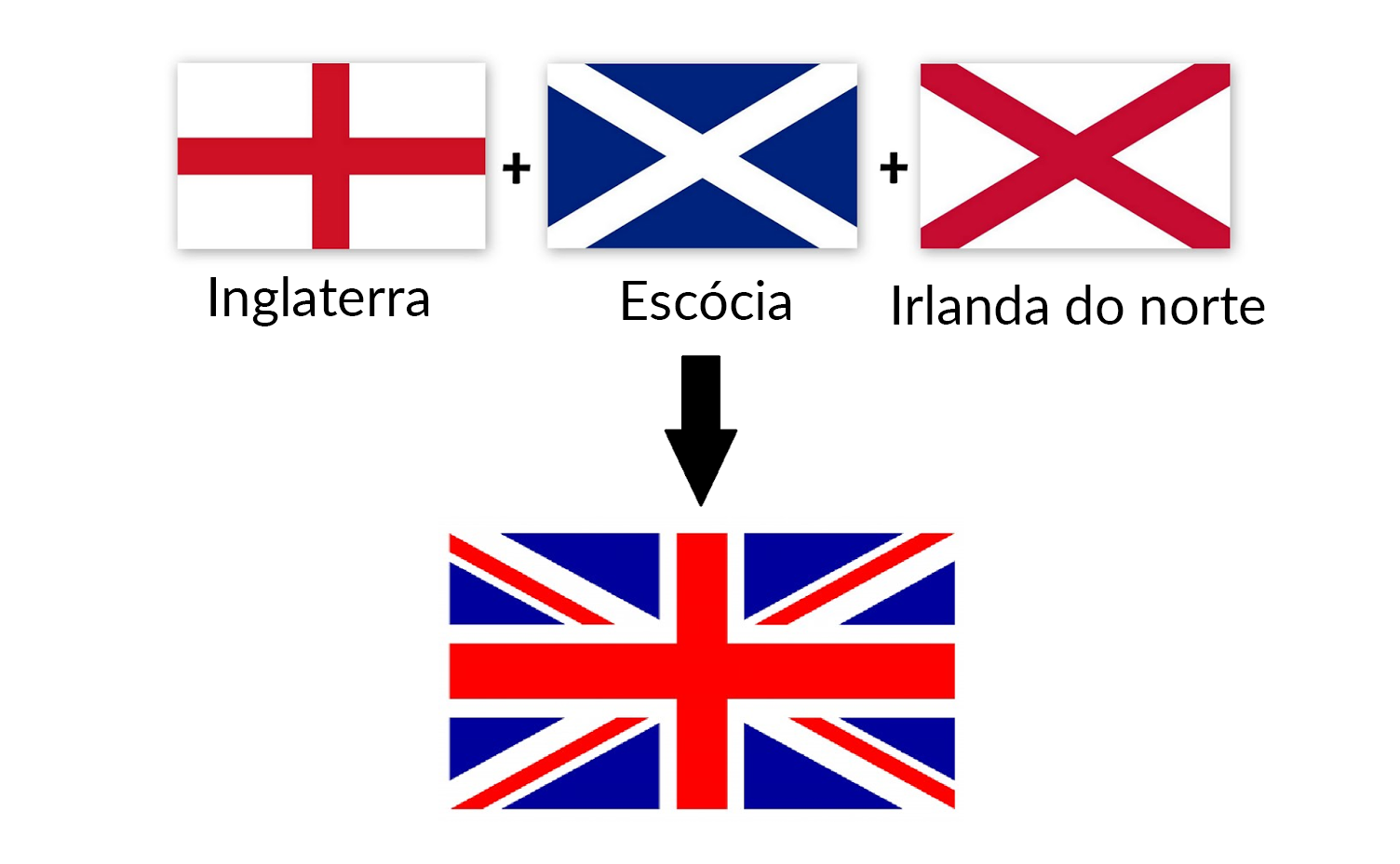 Bandeira do Reino Unido - Union Jack flag
