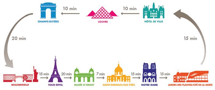 Batobus: o passeio mais barato que você vai fazer pelo Rio Sena