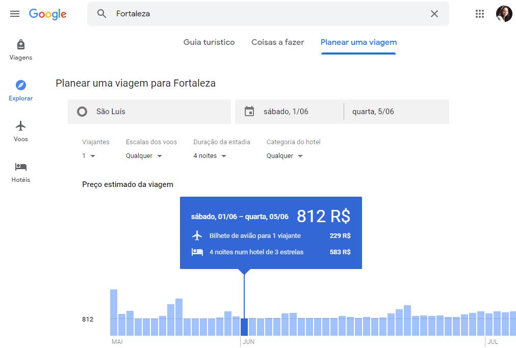 Google Travel: Nova ferramenta pra ajudar no planejamento da sua viagem!