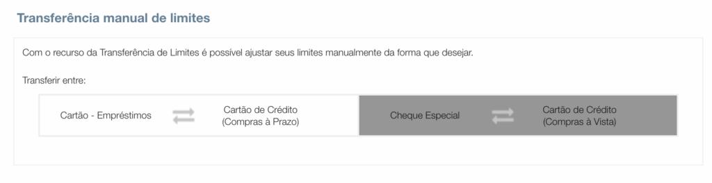 Transferência de limite entre cartão de crédito e cheque especial