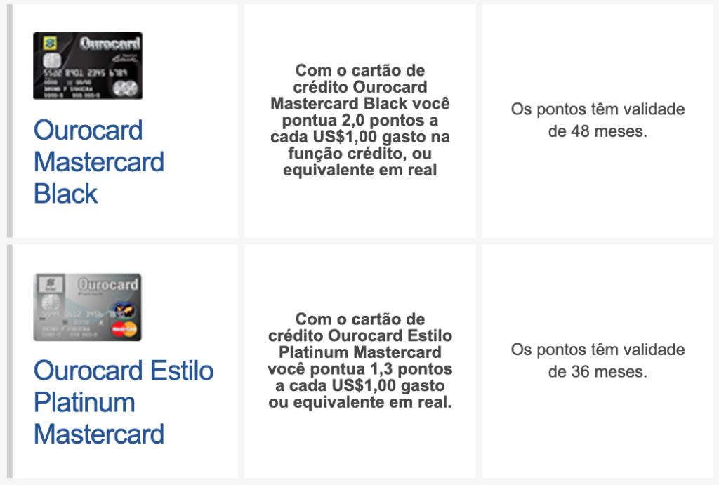 Milhas Aéreas e Pontos do Cartão: Guia para Quem Quer Começar